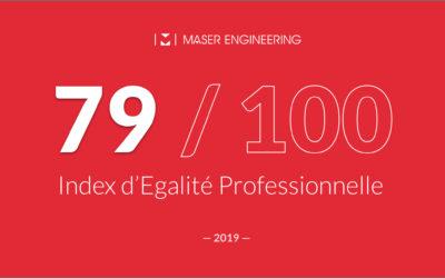 Index d'égalité professionnelle 2019